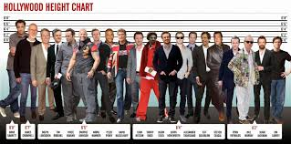 Celebrity Height Chart Tumblr Celebrity Heights How Tall Are Celebrities Heights Of