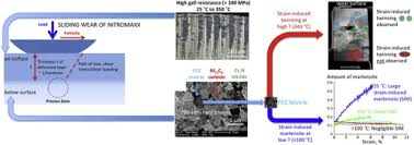 Development Of A Gall Resistant Stainless Steel Hardfacing