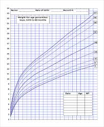 Weight Chart For Boys Baby Growth Chart Boy Template Business