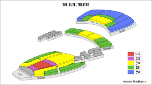 Buell Theater Seating Chart The Buell Theatre Seating Chart
