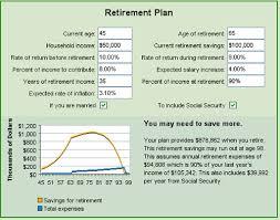 Free Retirement Calculator Free Retirement Planning Calculators Money Tip Central