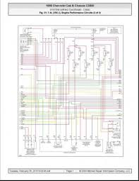 vortec wiring diagram image wiring diagram 94 5 7 to 98 7 4 questions about wiring gmt400 the ultimate 88 on 4 3