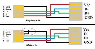 wiring diagram for usb wiring image wiring diagram 5 pin mini usb diagram jodebal com on wiring diagram for usb