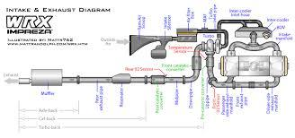 wrx exhaust diagram nasioc