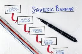 Strategic Planning Process Chart Business Strategic Planning Process Flow Diagram