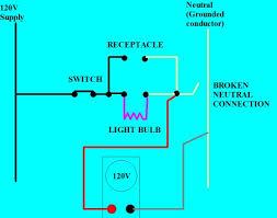 understanding an open or loaded neutral electrical online open or loaded neutral line diagram