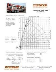 Terex T 340 Truck Crane Load Charts