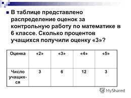Презентация на тему Задачи на проценты базовая часть Найдите  7 В таблице представлено распределение оценок за контрольную