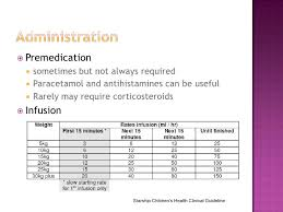 Octagam Infusion Rate Chart Intravenous Immunoglobulin
