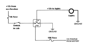 fog light wiring diagram no relay wiring diagram kc light wiring harness diagram mounth bell mesh wire duct
