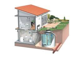 rain water harvesting essay english custom fitness rain water harvesting essay 3148 words studymode