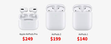 Apple AirPods Pro vs. AirPods Gen 2 vs. AirPods Gen 1: What're the ...