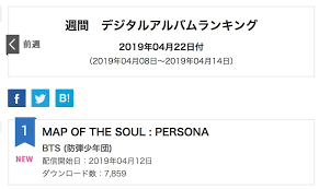 Oricon Music Chart Japanese Music Chart Oricon Announces New Charts That