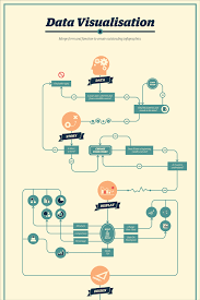Flowchart Examples For Kids 24 Creative Flowchart Examples For Making Important Life Decisions 13