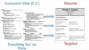Fascinating Professional Resume Vs Cv for Your Difference Between A Resume  and Curriculum Vitae Cover Letter Vs