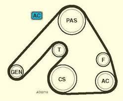 vaccum hose diagram for 2004 audi a8 l 4 2 quattro fixya serp belt route diagram for 98 audi a4 quattro 2 8