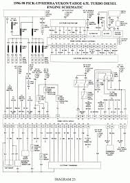 1998 ml320 fuse box info wiring library 2002 chevy tahoe engine diagram 2001 tahoe fuse box diagram 2001 2003 tahoe fuse panel 1998