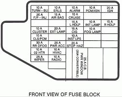 2005 toyota corolla fuse box wiring diagram gallery instructions fuse box toyota corolla 2005 toyota corolla fuse box wiring diagram gallery instructions hyundai