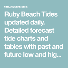 ruby beach tide chart ruby beach tides updated daily detailed forecast tide