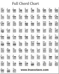 Full Guitar Chord Chart Free In 2019 Guitar Chords Free
