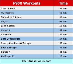 p90x workout times