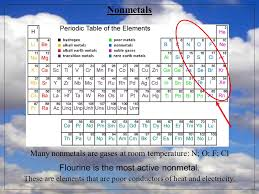 Objectives Be able to define atomic number and atomic mass. - ppt ...