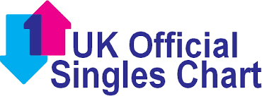 File Uk Singles Chart Jpg Wikimedia Commons