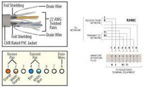 similiar t1 rj45 keywords t1 rj45 jack wiring diagram further t1 wiring diagram on t1 rj 48c