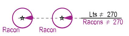 Racon Chart Symbol Html Publication