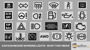 Car Warning Lights What These Dashboard Lights Indicate