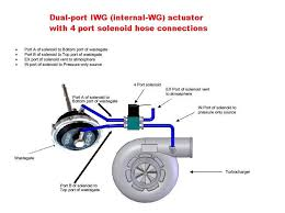 how a boost controller works full race 4 port mac boost control solenoid full race