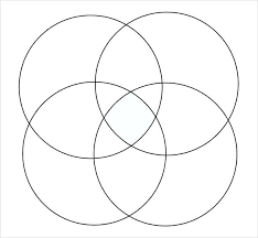 Triple Venn Diagram Templates Double Venn Diagram Template Askwhatif Co