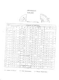 Pattern Layouts For Insulation Workers Long Radious 90