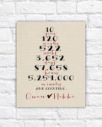 10 fabulous 10th wedding anniversary gift ideas for husband a diy 10th anniversary gift theoriginalthread 10th
