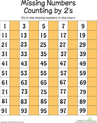 Missing Numbers Counting By Twos Worksheet Education Com