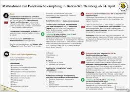 Es kann nicht sein, dass es keine einheitliche vorgehensweise beim impfen des medizinischen personal im land gibt. Informationen Zum Coronavirus Landkreis Karlsruhe
