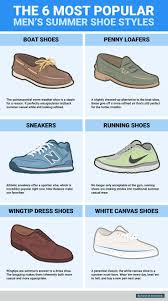 Best 25 Men S Summer Shoes Ideas On Pinterest Man Style Summer