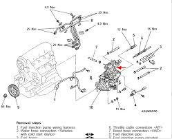 1990 f250 fuse box 1997 ford super duty fuse diagram wiring diagrams Fuse Box Diagram Ford F 250 Powerstroke 1995 1990 f250 fuse box 03 f350 fuse diagram wiring diagram and engine diagram 2003 ford f 2007 Ford F-250 Fuse Box Diagram