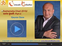 Dashamsha Chart D10 Part 1 Of 2 Hindi Sarvatobhadra