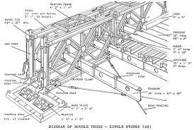 the wwii 300th combat engineers truss bridge diagram