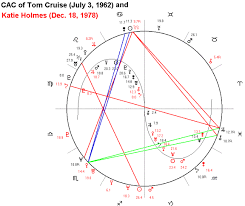Astrological Chart Of Tom Cruise And Katie Holmes