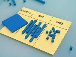 Math Touch Points Chart 10 Multisensory Math Techniques