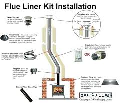 replacing a fireplace damper gas fireplace pipe size ideas damper open or closed flue clamp fireplace
