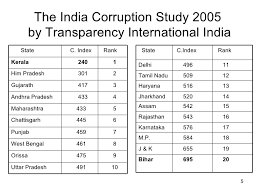 why is corruption in kerala low image slidesharecdn com dr sudarshan 101215023324 phpapp01 95 good governance in healthcare h sudarshan 5 728 jpg cb 1292407040