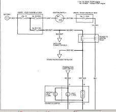 cigarette lighter adapter wiring diagram solidfonts 12v cigarette socket wiring diagram automotive diagrams installing a cigarette lighter socket