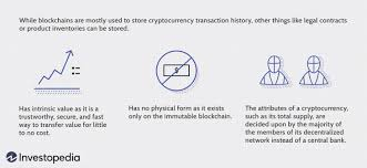 1, the largest digital currency by market value resided around $7,160, but has subsequently. Blockchain Everything You Need To Know