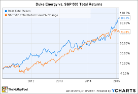 Duke Energy Stock Has Doubled Since It Broke Up With Coal
