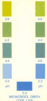 Bromcresol Green Spectrum Bestfxtradingplatform Com
