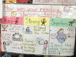 Reading Stamina Chart I Made For Reading Workshop Reading