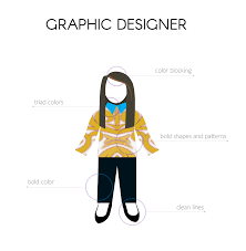 graphic artist vs graphic designer the main objective of a graphic designer is to deliver the content in an eye catching manner the composition and how the design interacts it is